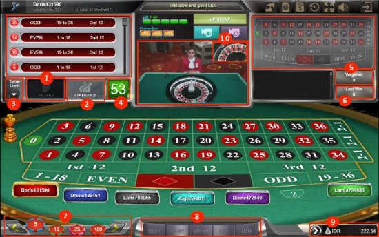 cara main situs live casino sbobet di indonesia